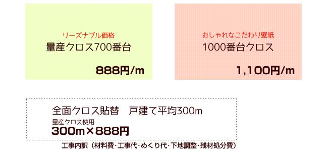 量産クロス・1000番台クロス